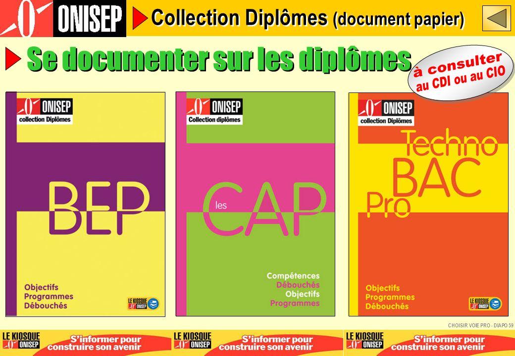 Se documenter sur les diplômes Collection Diplômes (document papier) CHOISIR VOIE PRO - DIAPO 59