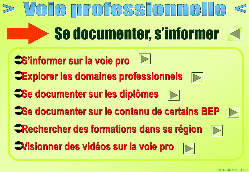 1/2 Documents généralistes Se documenter sur la VOIE PRO CHOISIR VOIE PRO - DIAPO 52