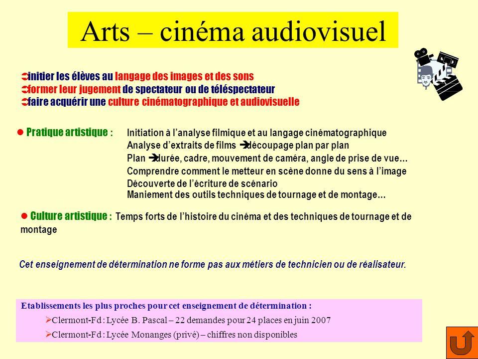 Élargir sa culture de la musique et mieux maîtriser son langage le programme lie pratique et culture musicale Culture musicale : 4 problématiques - ra