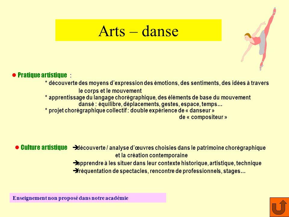 Pratique artistique : 3 thèmes pour comprendre la dramaturgie et le processus de création Culture artistique : élargir sa culture théâtrale et connaît