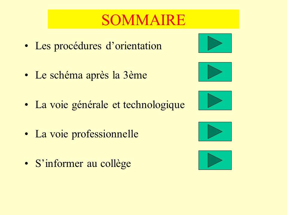 SOMMAIRE Les procédures dorientation Le schéma après la 3ème La voie générale et technologique La voie professionnelle Sinformer au collège