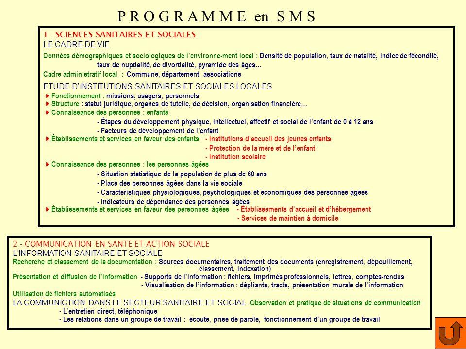 SMS – sciences médico-sociales enseignement conseillé pour le Bac Techno STSS Sciences et Technologies de la Santé et du Social peut être associé à le