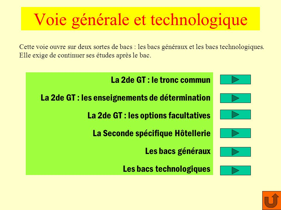 Voie générale et technologique Cette voie ouvre sur deux sortes de bacs : les bacs généraux et les bacs technologiques.