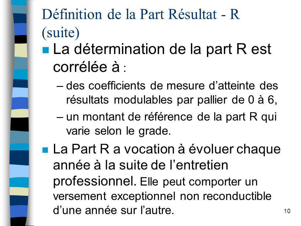 10 Définition de la Part Résultat - R (suite) n La détermination de la part R est corrélée à : –des coefficients de mesure datteinte des résultats mod