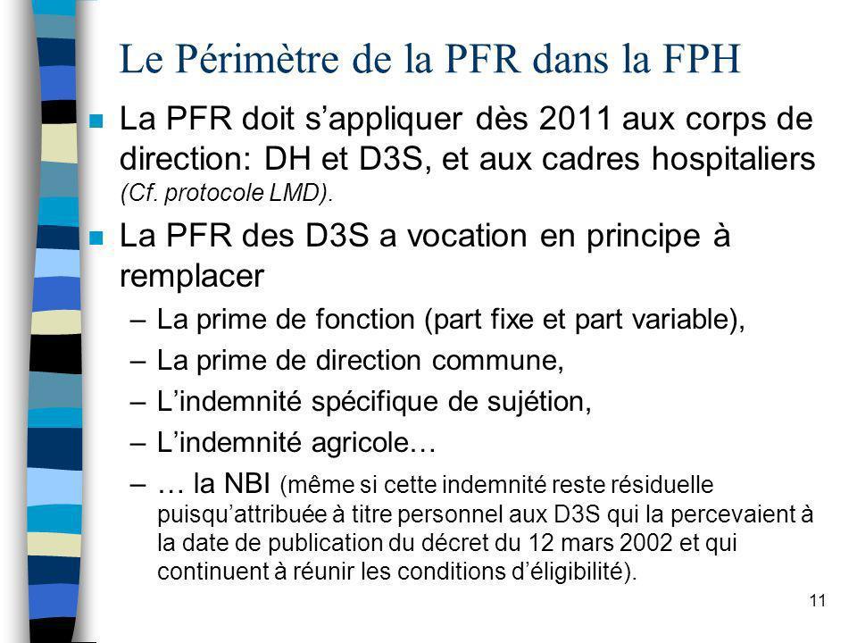 11 Le Périmètre de la PFR dans la FPH n La PFR doit sappliquer dès 2011 aux corps de direction: DH et D3S, et aux cadres hospitaliers (Cf. protocole L