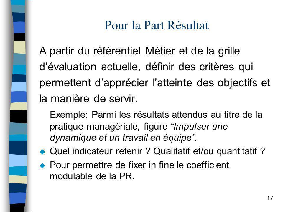 17 Pour la Part Résultat A partir du référentiel Métier et de la grille dévaluation actuelle, définir des critères qui permettent dapprécier latteinte