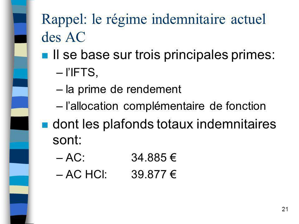 21 Rappel: le régime indemnitaire actuel des AC n Il se base sur trois principales primes: –lIFTS, –la prime de rendement –lallocation complémentaire