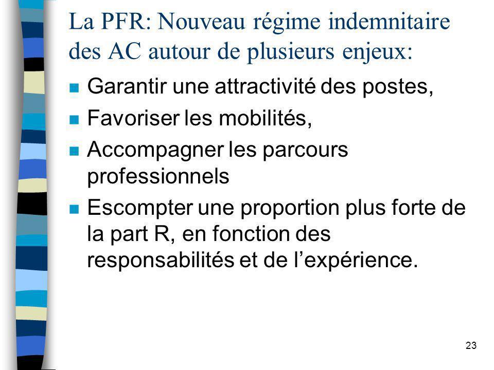 23 La PFR: Nouveau régime indemnitaire des AC autour de plusieurs enjeux: n Garantir une attractivité des postes, n Favoriser les mobilités, n Accompa