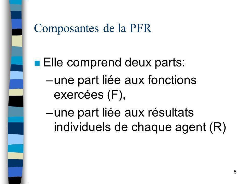 5 Composantes de la PFR n Elle comprend deux parts: –une part liée aux fonctions exercées (F), –une part liée aux résultats individuels de chaque agen