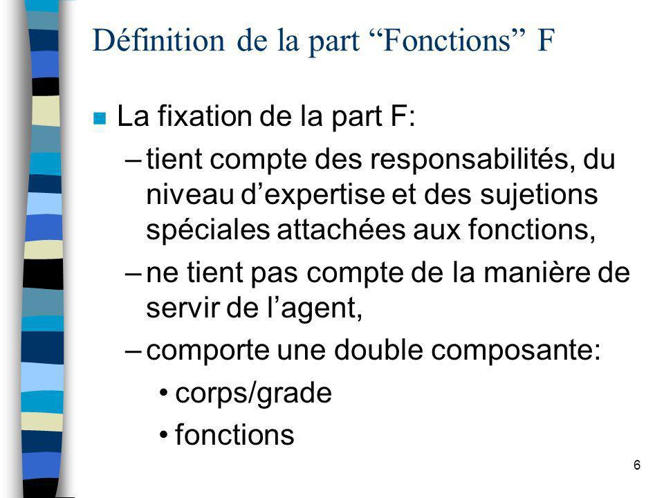 6 Définition de la part Fonctions F n La fixation de la part F: –tient compte des responsabilités, du niveau dexpertise et des sujetions spéciales att