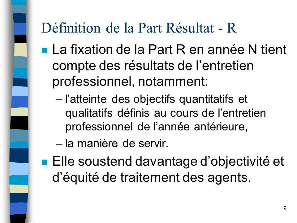 9 Définition de la Part Résultat - R n La fixation de la Part R en année N tient compte des résultats de lentretien professionnel, notamment: –lattein