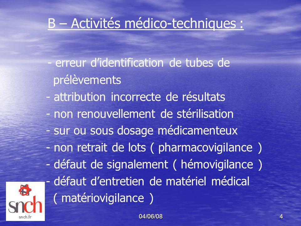 04/06/084 B – Activités médico-techniques : - erreur didentification de tubes de prélèvements - attribution incorrecte de résultats - non renouvelleme