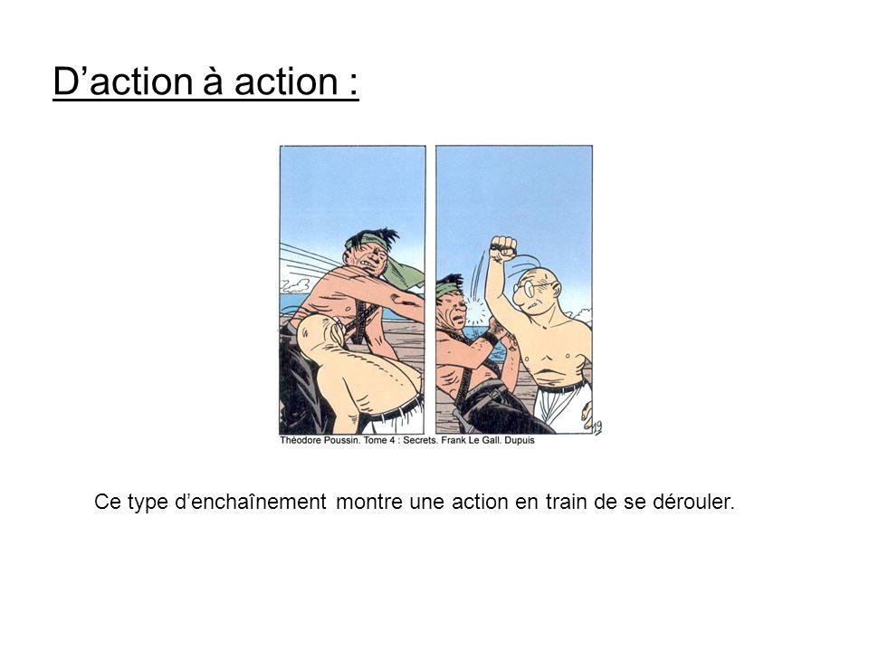 Daction à action : Ce type denchaînement montre une action en train de se dérouler.