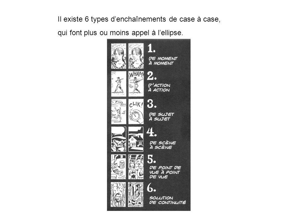 Il existe 6 types denchaînements de case à case, qui font plus ou moins appel à lellipse.