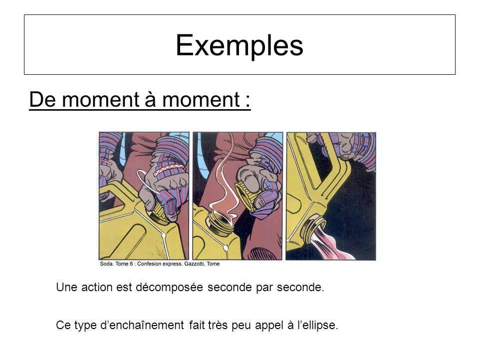 Exemples De moment à moment : Une action est décomposée seconde par seconde. Ce type denchaînement fait très peu appel à lellipse.