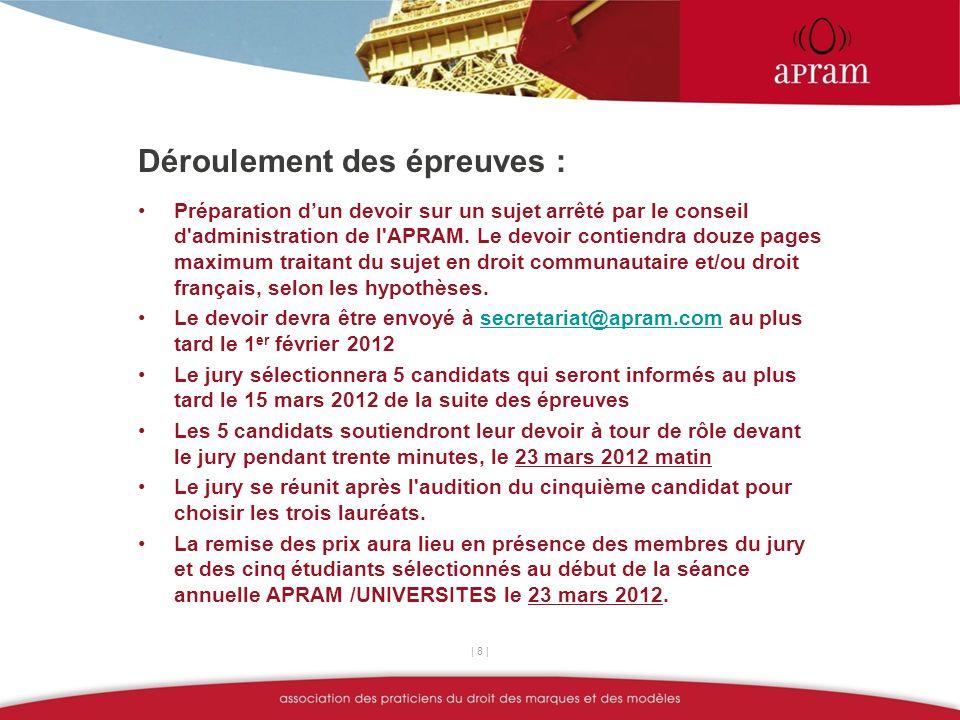 Retrouvez toutes les infos sur le Prix APRAM sur notre site www.apram.com Merci de votre attention www.apram.com