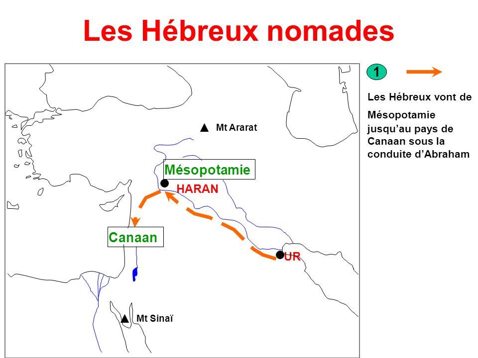 « Terah prit son fils Abraham et sa femme Sarah, il les fit sortir dUr pour aller au pays de Canaan, mais arrivés à Haran, ils sy établirent » Bible: