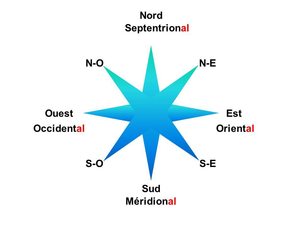 Nord Sud OuestEst Septentrional Méridional OccidentalOriental N-E S-E N-O S-O
