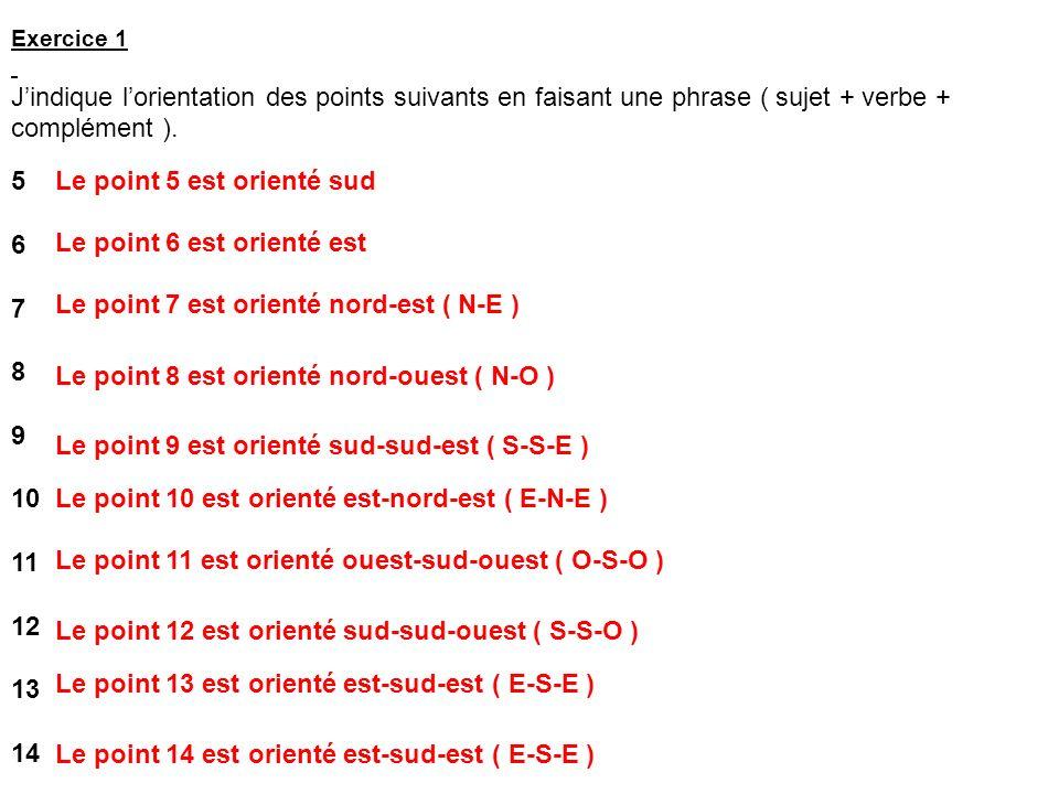 Exercice 1 Jindique lorientation des points suivants en faisant une phrase ( sujet + verbe + complément ). 5 6 7 8 9 10 11 12 13 14 Le point 5 est ori