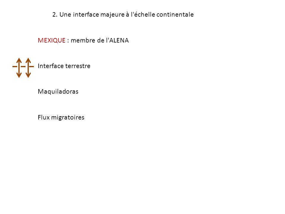 2. Une interface majeure à l'échelle continentale MEXIQUE : membre de l'ALENA Interface terrestre Maquiladoras Flux migratoires