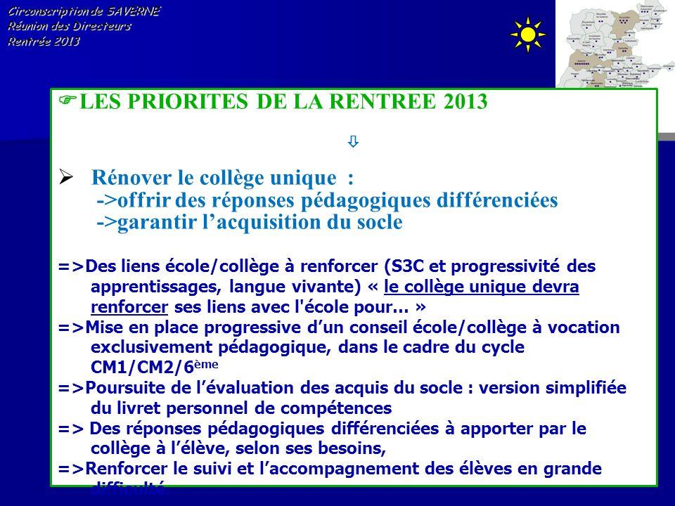 Circonscription de SAVERNE Réunion des Directeurs Rentrée 2013 LES PRIORITES DE LA RENTREE 2013 Rénover le collège unique : ->offrir des réponses péda