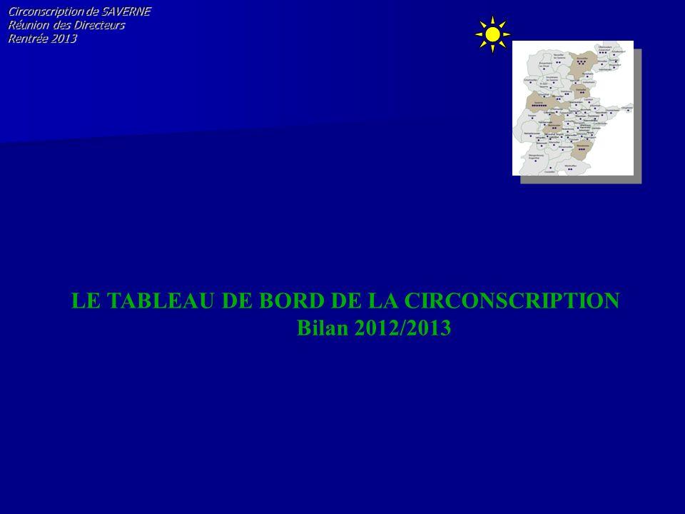 Circonscription de SAVERNE Réunion des Directeurs Rentrée 2013 LE TABLEAU DE BORD DE LA CIRCONSCRIPTION Bilan 2012/2013