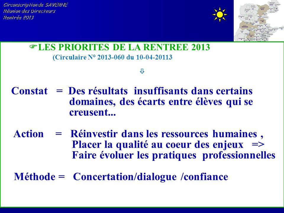 Circonscription de SAVERNE Réunion des Directeurs Rentrée 2013 LES PRIORITES DE LA RENTREE 2013 (Circulaire N° 2013-060 du 10-04-20113 Constat = Des r