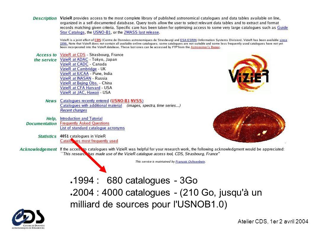 1994 : 680 catalogues - 3Go 2004 : 4000 catalogues - (210 Go, jusqu à un milliard de sources pour l USNOB1.0)