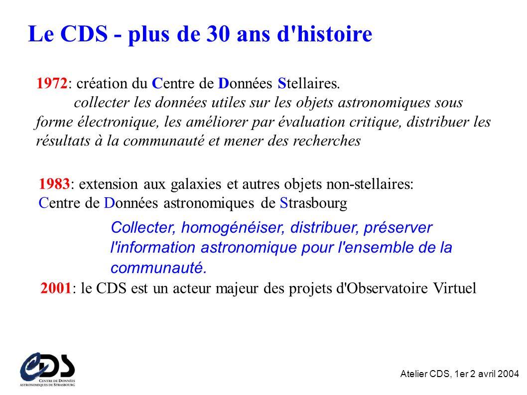 Atelier CDS, 1er 2 avril 2004 Collaboration INSU-ULP.