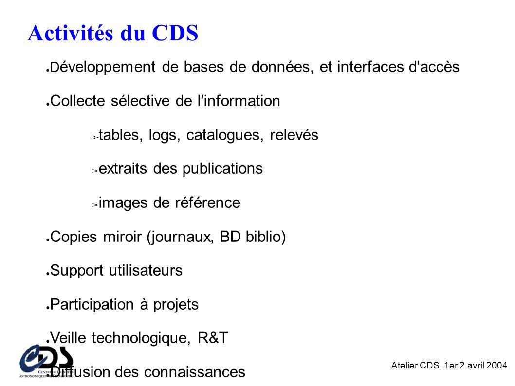 Atelier CDS, 1er 2 avril 2004 International Virtual Observatory Alliance