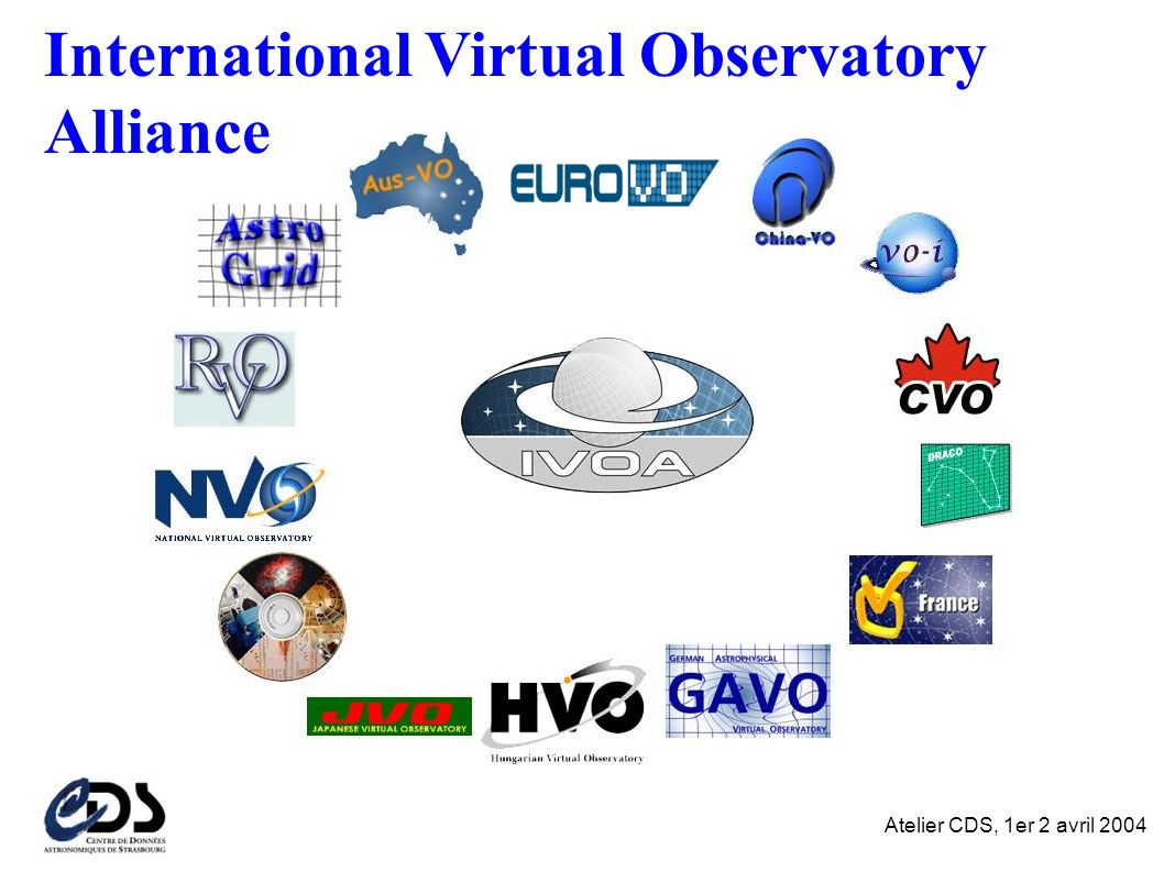 International Virtual Observatory Alliance