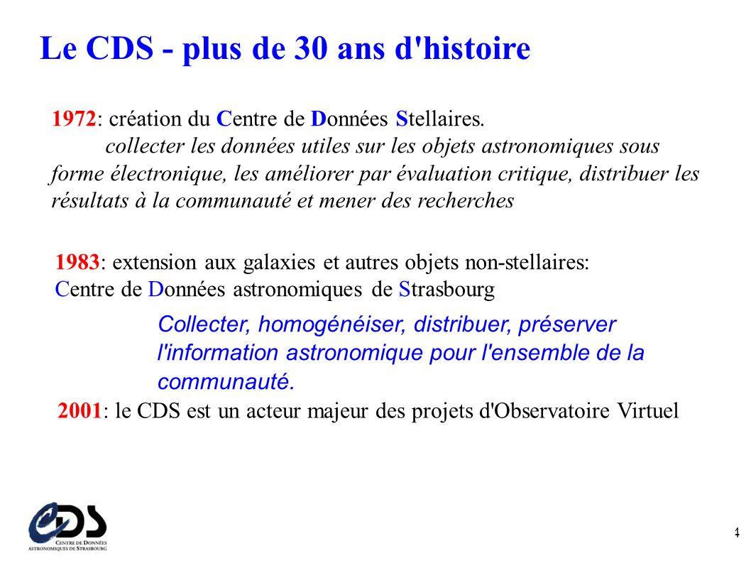 Atelier CDS, 1er 2 avril 2004 Le CDS - plus de 30 ans d histoire 1972: création du Centre de Données Stellaires.