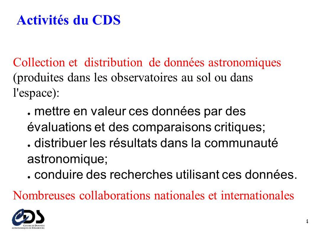 1994 : 680 catalogues - 3Go 2005 : ~5000 catalogues - (>250 Go, jusqu à un milliard de sources pour l USNOB1.0) 4938