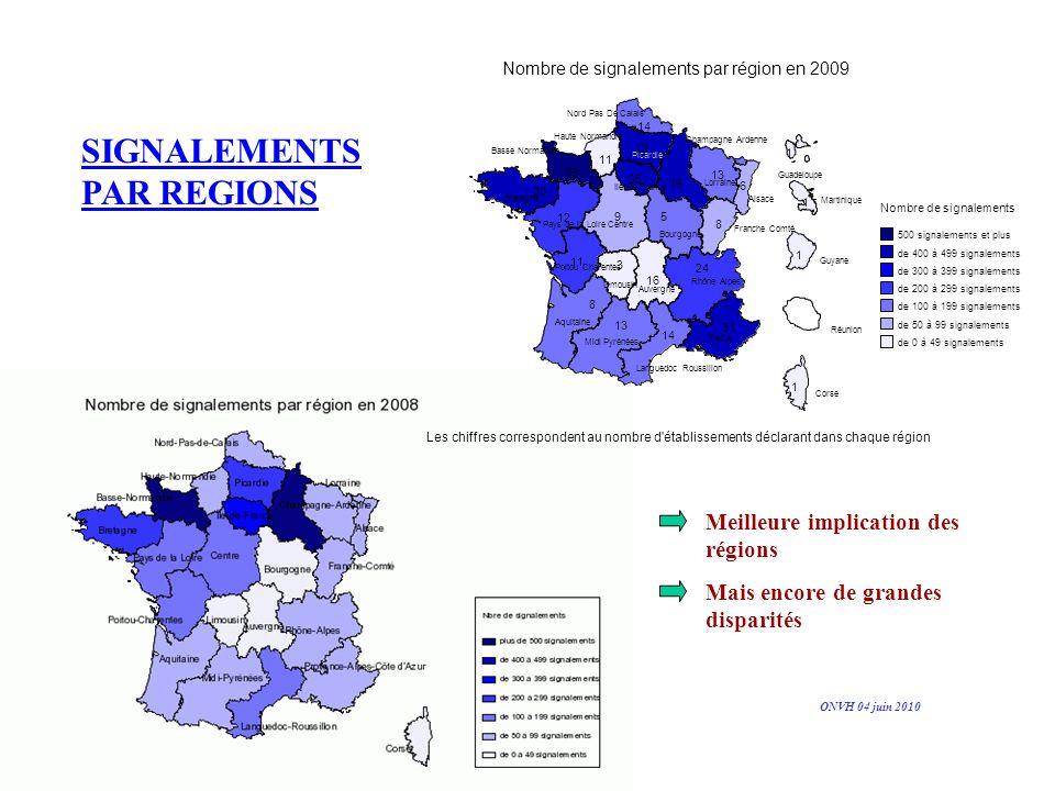 SIGNALEMENTS PAR REGIONS Meilleure implication des régions Mais encore de grandes disparités 31 16 13 1 11 9 35 13 5 6 8 24 16 35 14 12 30 11 8 13 3 1