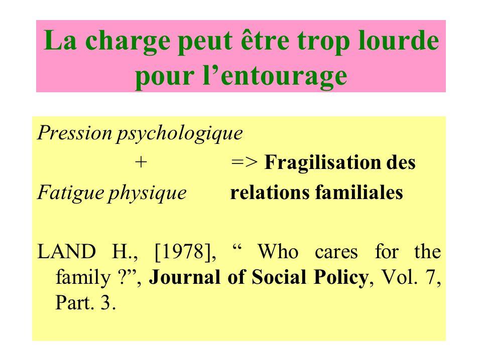 La charge peut être trop lourde pour lentourage Pression psychologique +=> Fragilisation des Fatigue physique relations familiales LAND H., [1978], Who cares for the family ?, Journal of Social Policy, Vol.