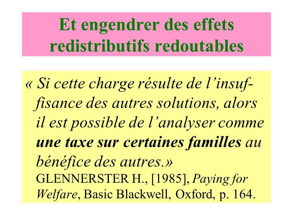 Et engendrer des effets redistributifs redoutables « Si cette charge résulte de linsuf- fisance des autres solutions, alors il est possible de lanalyser comme une taxe sur certaines familles au bénéfice des autres.» GLENNERSTER H., [1985], Paying for Welfare, Basic Blackwell, Oxford, p.