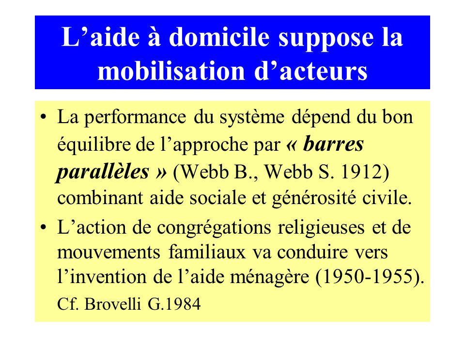 Laide à domicile suppose la mobilisation dacteurs La performance du système dépend du bon équilibre de lapproche par « barres parallèles » (Webb B., W
