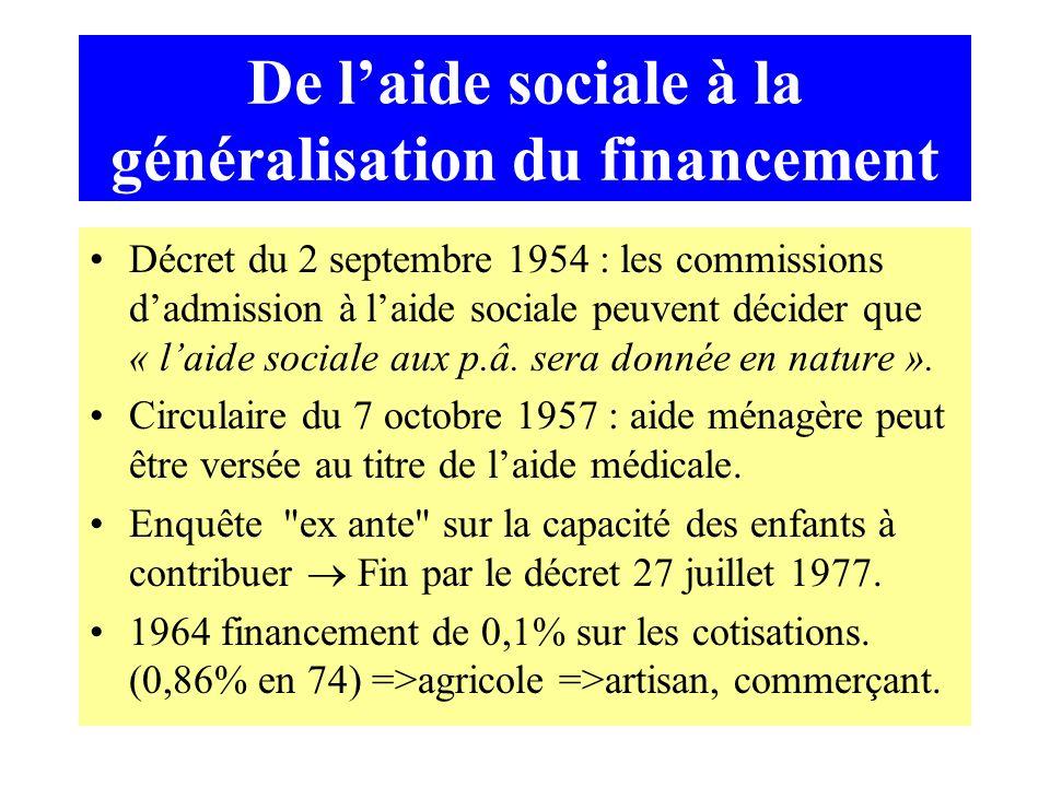 De laide sociale à la généralisation du financement Décret du 2 septembre 1954 : les commissions dadmission à laide sociale peuvent décider que « laid