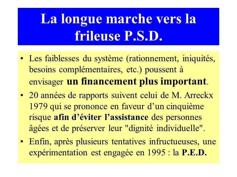 La longue marche vers la frileuse P.S.D. Les faiblesses du système (rationnement, iniquités, besoins complémentaires, etc.) poussent à envisager un fi