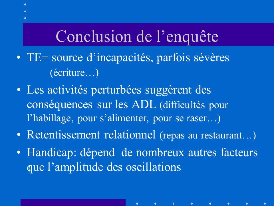 Conclusion de lenquête TE= source dincapacités, parfois sévères (écriture…) Les activités perturbées suggèrent des conséquences sur les ADL (difficult