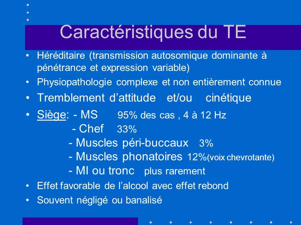 Caractéristiques du TE Héréditaire (transmission autosomique dominante à pénétrance et expression variable) Physiopathologie complexe et non entièreme