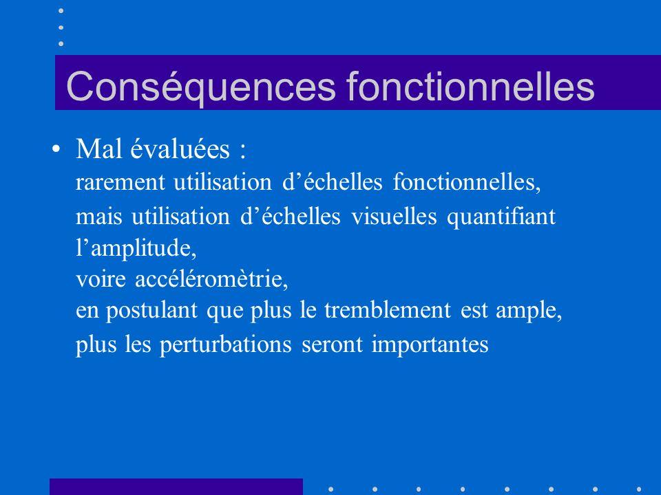 Conséquences fonctionnelles Mal évaluées : rarement utilisation déchelles fonctionnelles, mais utilisation déchelles visuelles quantifiant lamplitude,