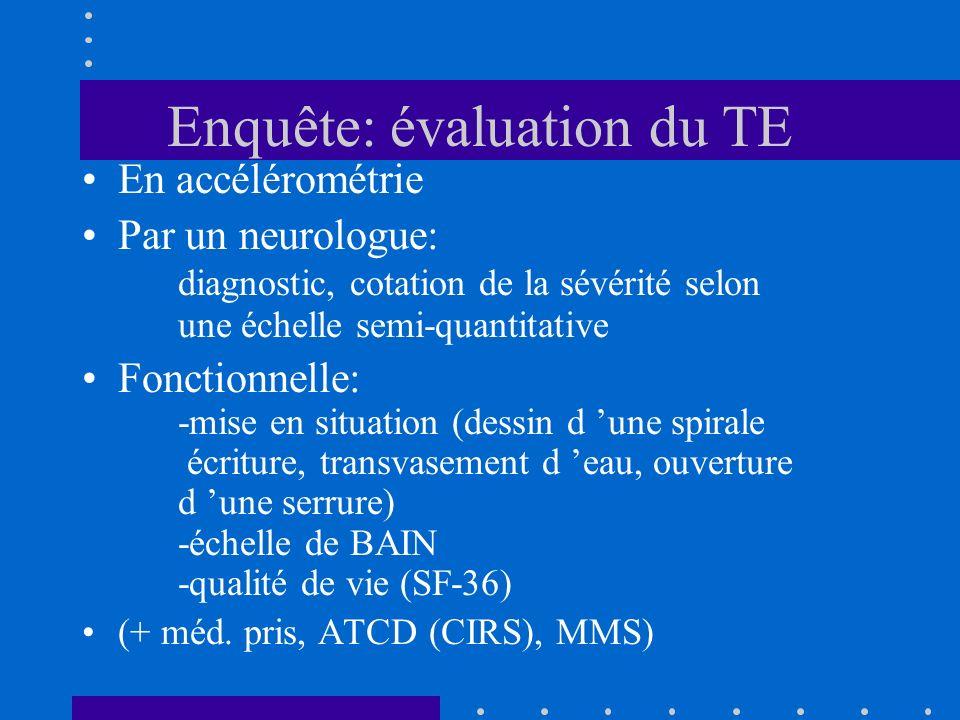 Enquête: évaluation du TE En accélérométrie Par un neurologue: diagnostic, cotation de la sévérité selon une échelle semi-quantitative Fonctionnelle:
