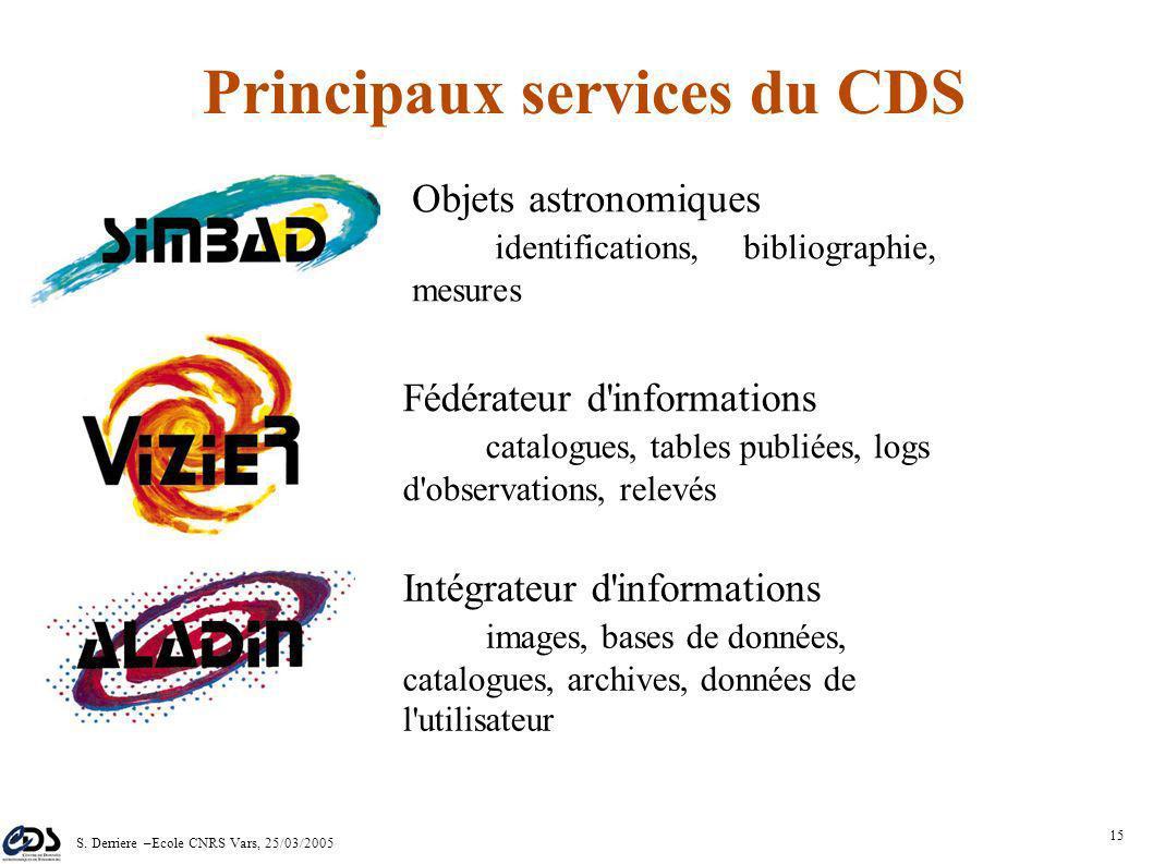 S. Derriere –Ecole CNRS Vars, 25/03/2005 14 Simbad: Objets Astronomique VizieR: Catalogues Yellow-Pages: Star*s family AstroWeb Aladin: Atlas Images D