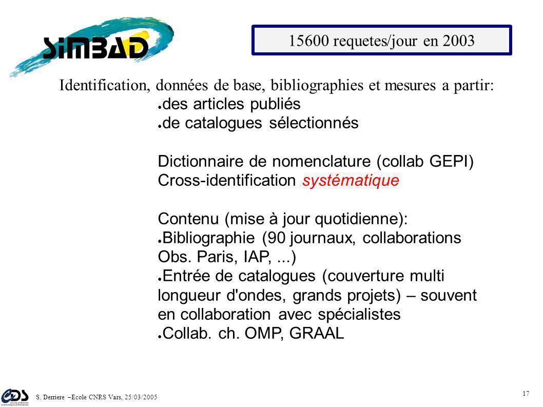 S. Derriere –Ecole CNRS Vars, 25/03/2005 16
