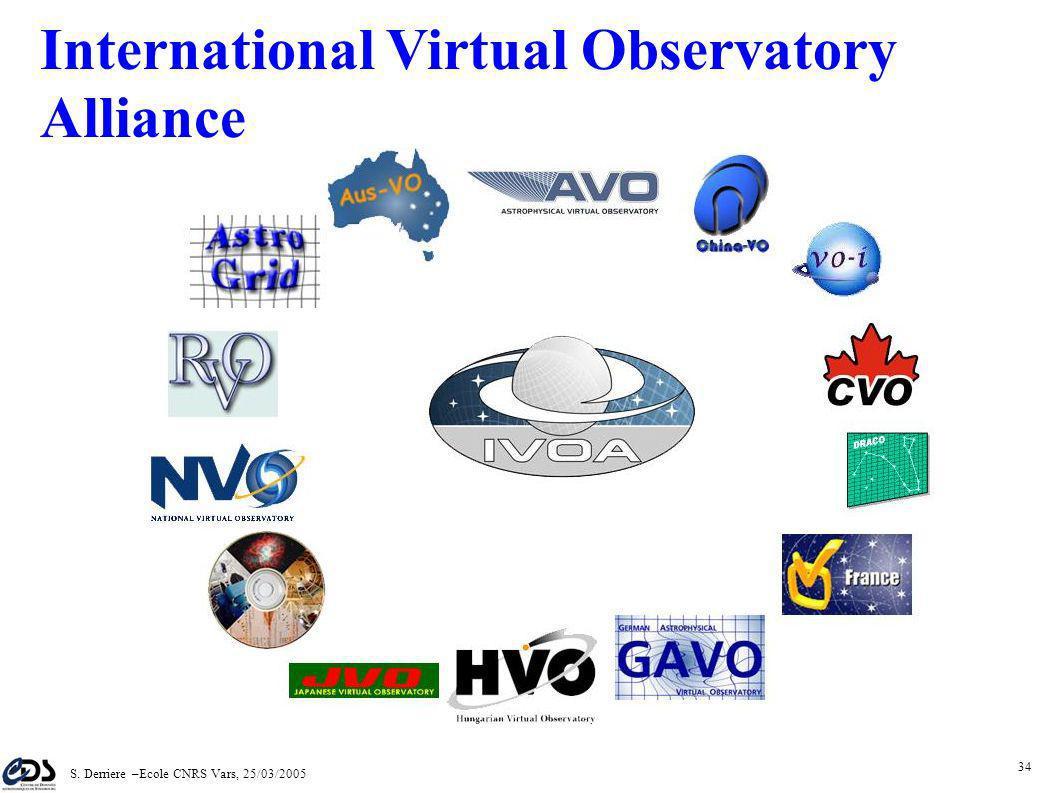 S. Derriere –Ecole CNRS Vars, 25/03/2005 33 L'Observatoire Virtuel Un Observatoire Virtuel pour l'astronomie: – Fournir aux astronomes des outils pour