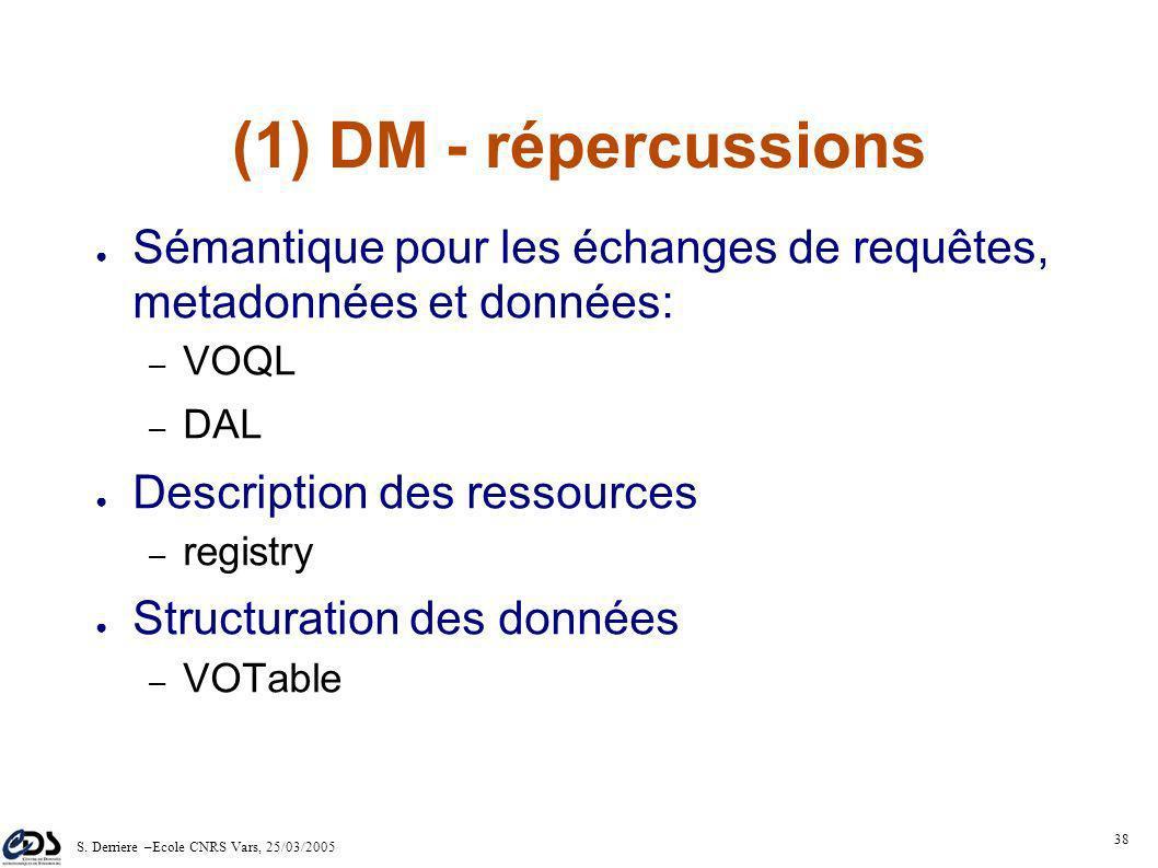 S. Derriere –Ecole CNRS Vars, 25/03/2005 37 (1) DM - Diagramme UML