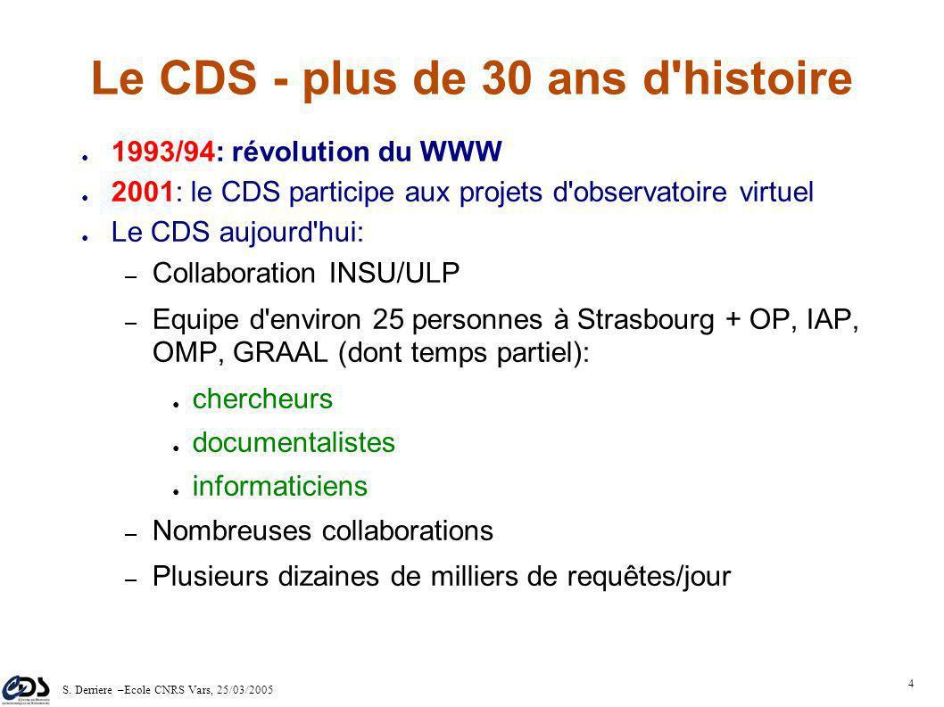 S. Derriere –Ecole CNRS Vars, 25/03/2005 3 Le CDS - plus de 30 ans d'histoire 1972: création du Centre de Données Stellaires. – Données électroniques