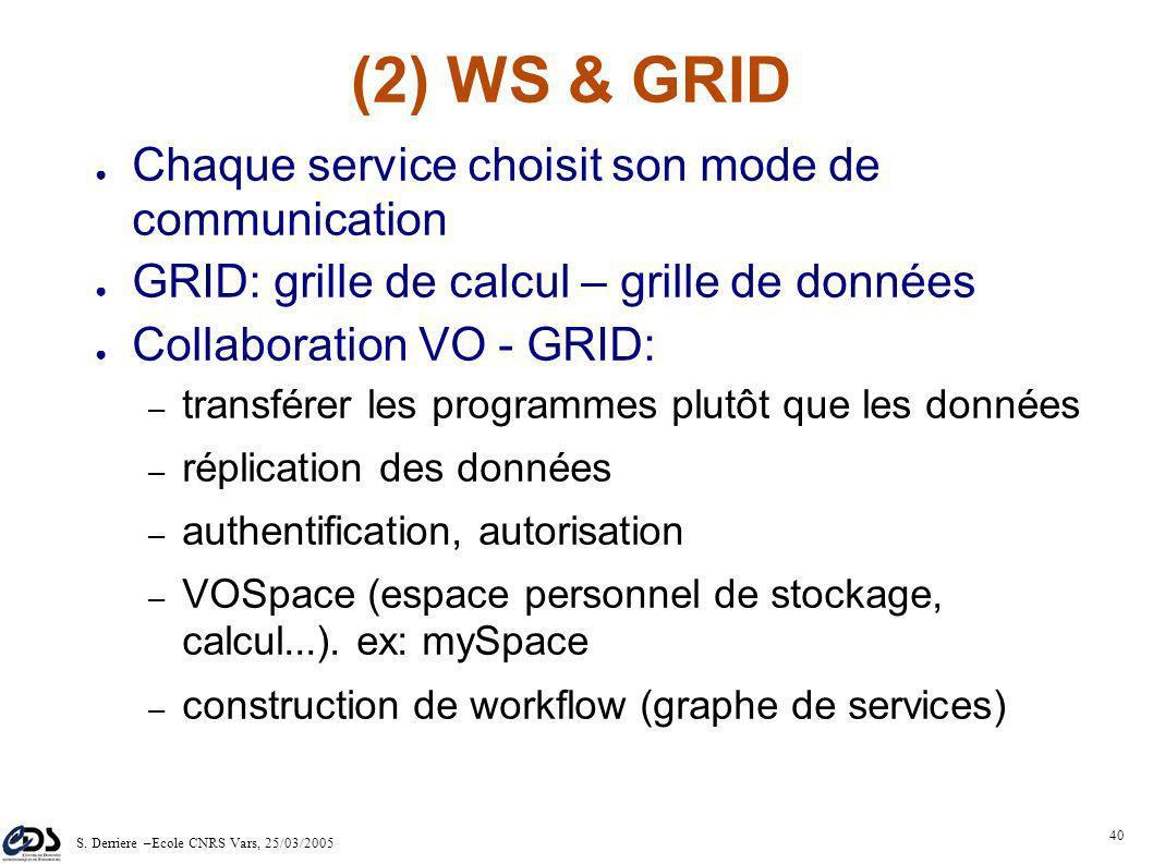 S. Derriere –Ecole CNRS Vars, 25/03/2005 39 (2) WS & GRID Communication avec/entre les services: – HTTP GET/POST humain-service (ex: formulaire web) –