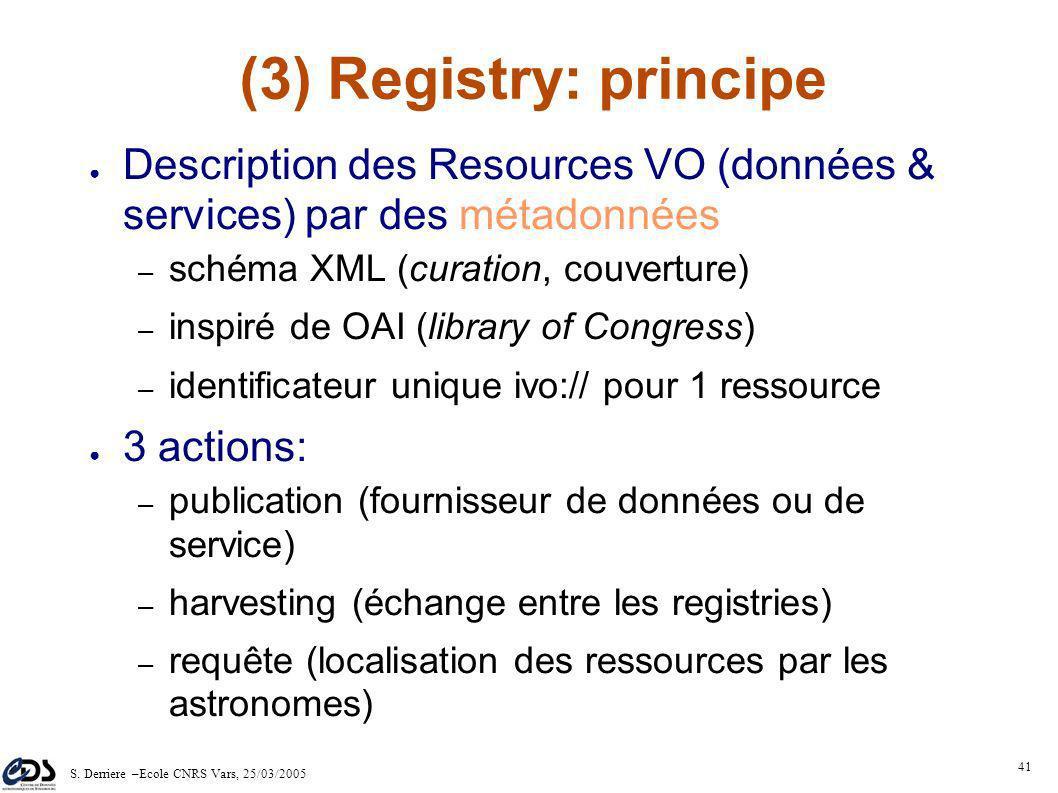 S. Derriere –Ecole CNRS Vars, 25/03/2005 40 (2) WS & GRID Chaque service choisit son mode de communication GRID: grille de calcul – grille de données